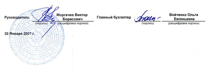 Подпись главный бухгалтер ип курсы для профессиональных бухгалтеров 40 часов