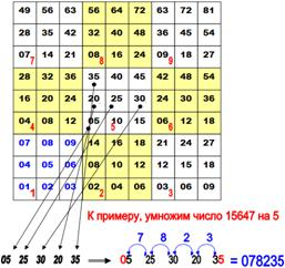 http://www.xsp.ru/pub/pub00399/1.gif